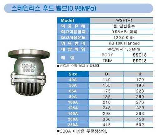 Thông số kỹ thuật của rọ hút Hàn Quốc