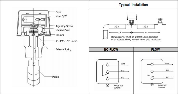Thông số của công tắc dòng chảy HFS25