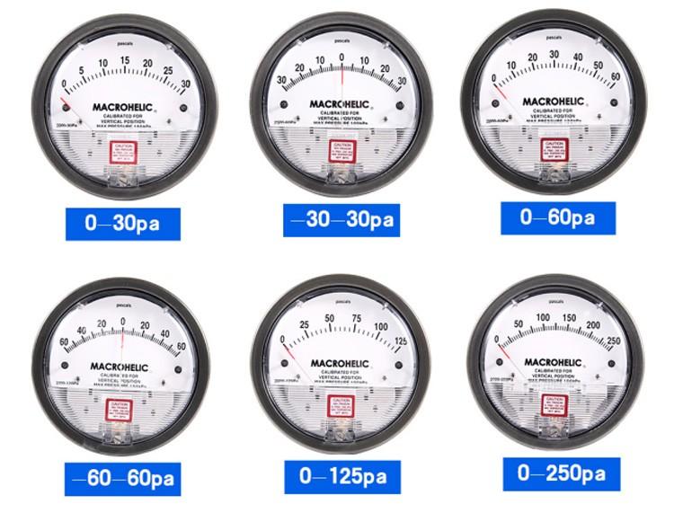 Đồng hồ chênh áp với các dải đo khác nhau
