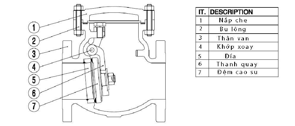 Thông số của van 1 chiều lá lật inox